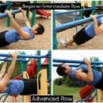 Bodyweight training exercises: Work Out effectively without Equipment