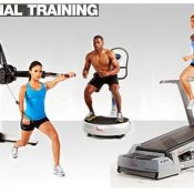 Functional Training on the rise in metro cities in India