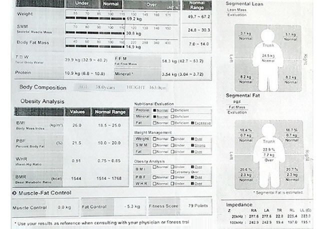 What's your BMI (Body Mass Index)? Calculate it here – FitBiz in
